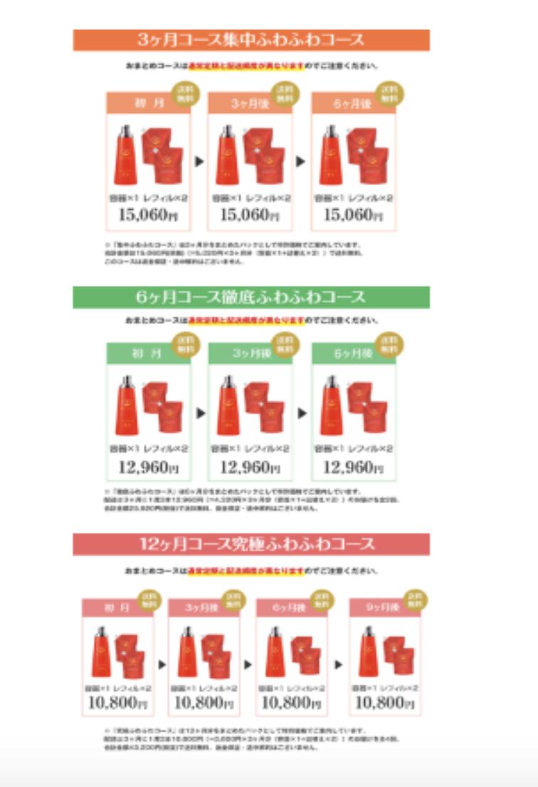 薬用ヘアモア公式サイトのお得情報